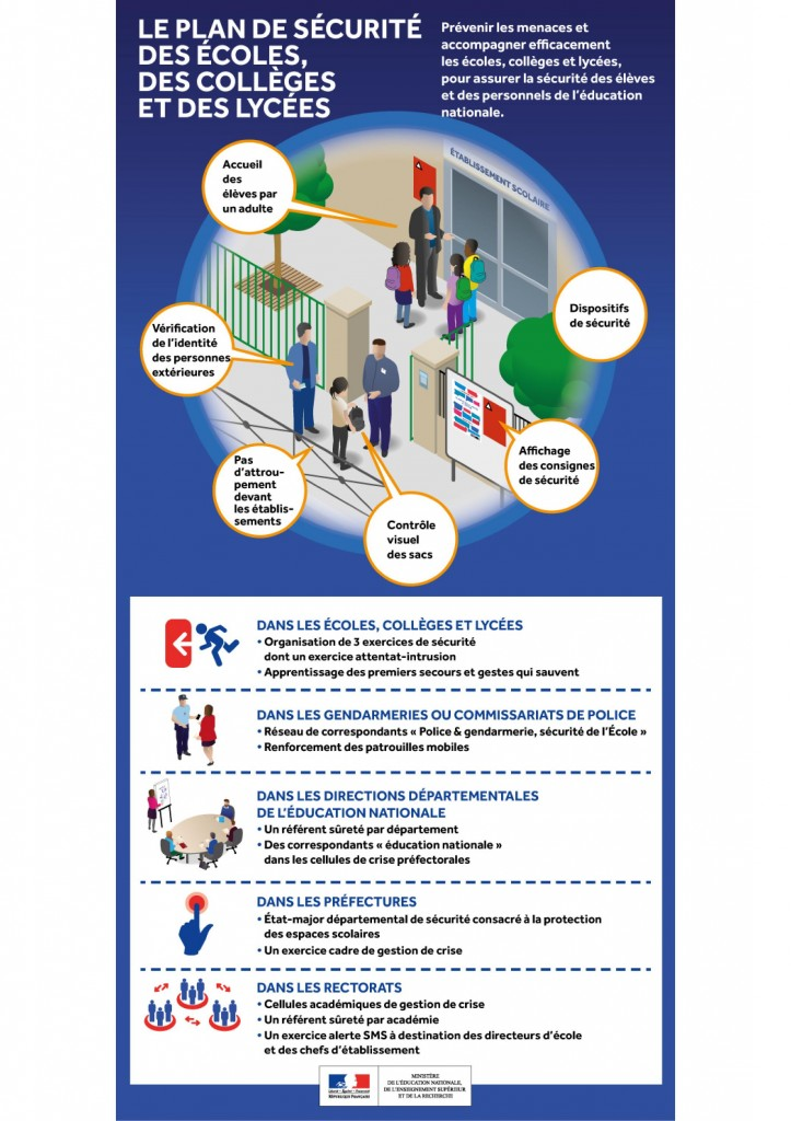 infographie_plansecurite_624257